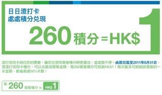 日日渣打卡 處處積分兌現 260積分=HK$1