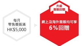 網上及海外簽賬6%回贈